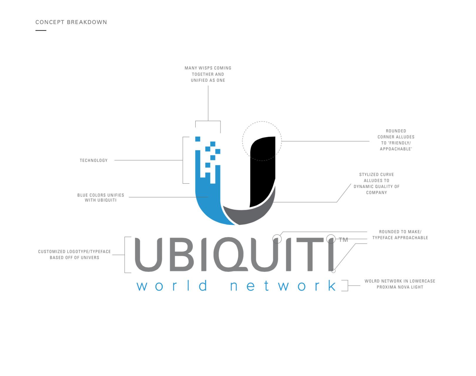 ubnt_logo_1